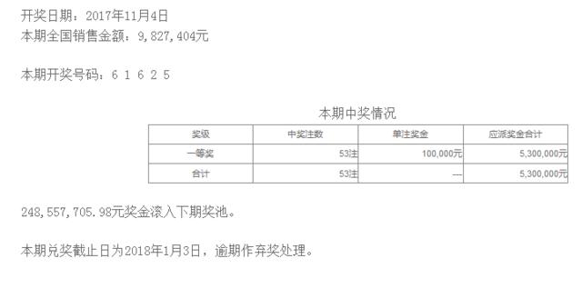 排列五第17301期开奖公告:开奖号码61625