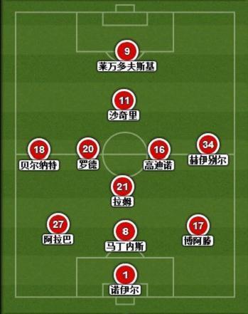 解读拜仁343阵型:效法巴萨梦一 3大软肋曝光
