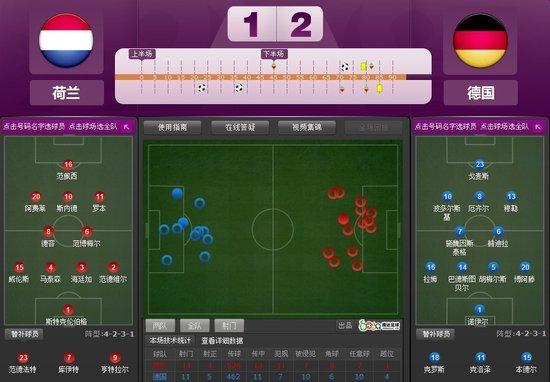 欧洲杯-德国2-1胜荷兰 戈麦斯两球范佩西破门