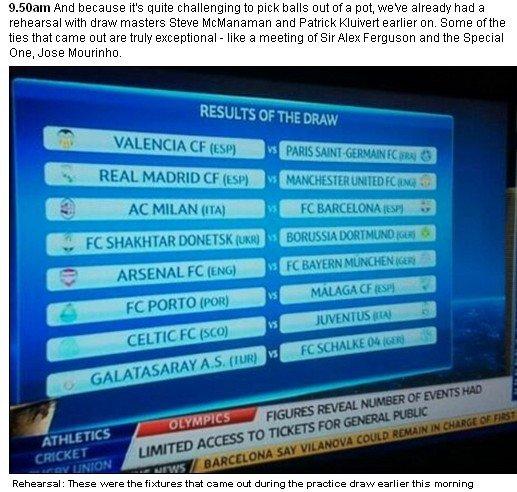欧冠抽签与彩排一致 黑幕?巧合?UEFA赢了