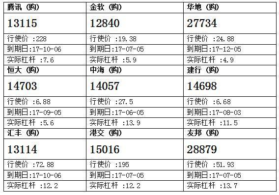 法兴:金软往上突破 留意金软购12840