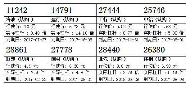 瑞信:港交追落后 留意港交购13897