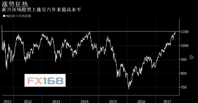 这一市场的股市涨疯了!摩根大通直呼前景巨大