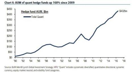 美股最危险时刻就在一个月后!美银美林列出崩