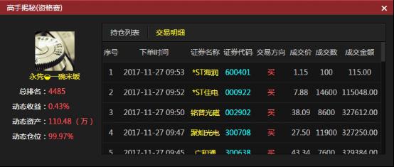 高手重仓通信股 一日大获6.41%