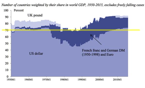 gdp范围_GDP nominal per capita world map IMF 2007