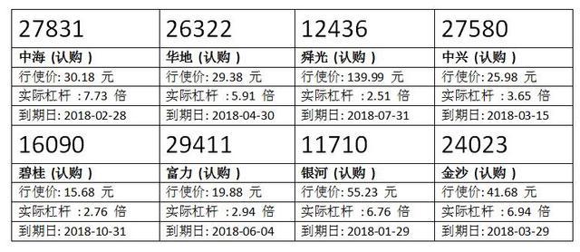 香港智远:汇丰控股横行 留意汇丰购26376