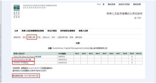 美SEC指控的内幕交易人尹少华追踪:公司就在北京国贸写字楼