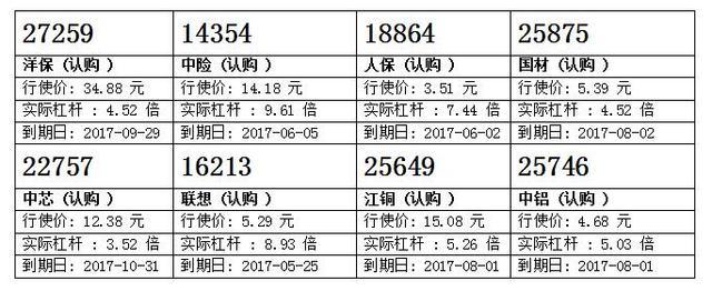 瑞信:港交追落后 留意港交购13527