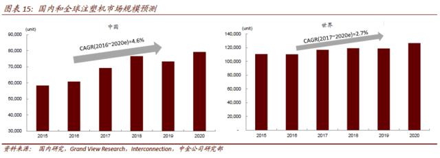 产品升级出口增长 海天国际股价还有26%上行空间