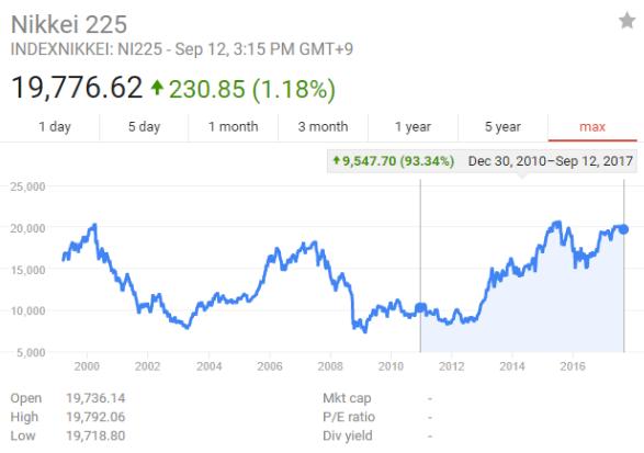 日央行持拥有ETF净值19.3万亿日元 占ETF尽市值75%