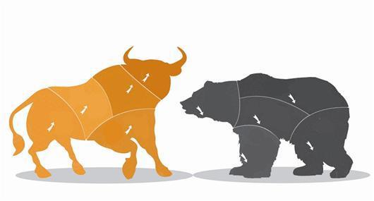 市场短期依旧惨淡 多看少动不亏为妙