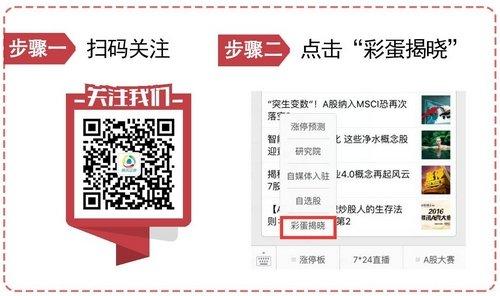 """负利率时代 中国国债成""""香饽饽"""""""