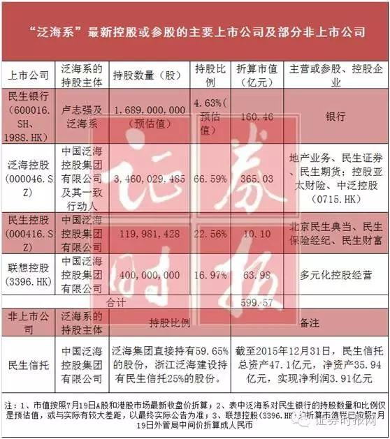 民生银行股权争夺战:卢志强很有钱 但注定与宝能不同