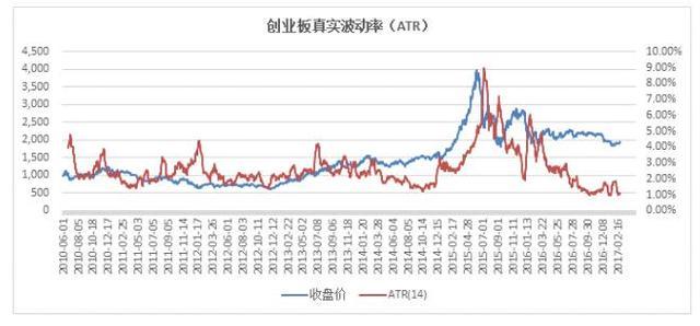华夏基金首席策略分析师:IPO常态化发行未致股市下跌