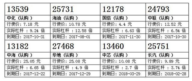 瑞信:腾讯再创历史新高 留意腾讯购12916