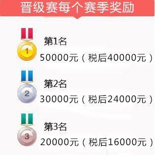 2017腾讯A股大赛:报名送话费 冠军奖励20万现金