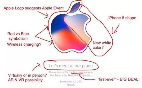 iPhone8来了!19家机构27份研报:一网打尽苹果产业链