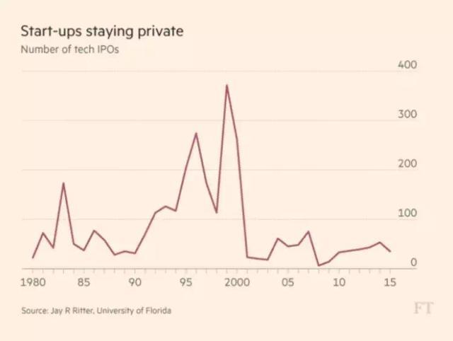 美国资本回流影响或大于美联储加息