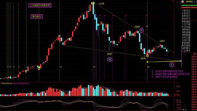 中国七月平均温�_陈志平:为什么我说中国股市七月将大反转