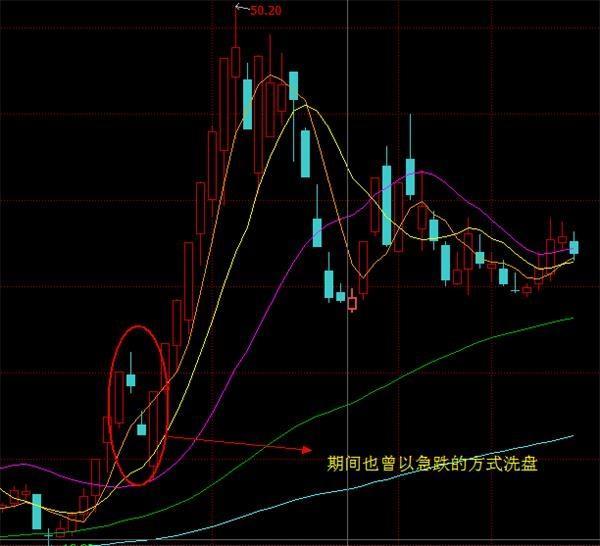 广州股票配资平台_温州 股票配资平台_股票小额配资平台