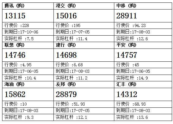 法兴:腾讯连日领军 留意法兴腾讯购13115