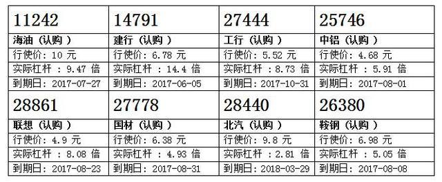 瑞信:中国人寿突破 留意中寿购29343