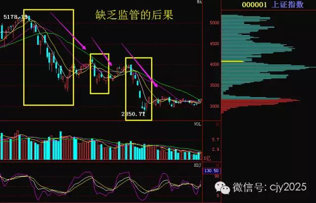 股权配资.中国人其实很有钱 为何中国股市涨不起来?