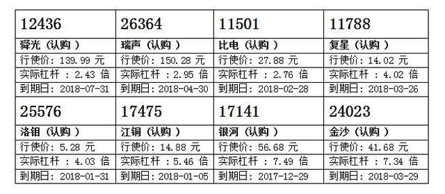 瑞信:北水吸汇丰控股 留意汇丰购26376
