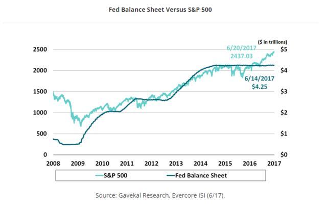 华尔街传奇:企业盈利若保持强势 美股牛市将继续