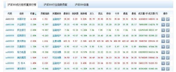 """股价阴跌4个月!权重股民生银行陷""""多事之秋"""""""