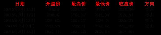炒币者自爆:七年炒比特币生涯,从月薪不过万到在京两套房