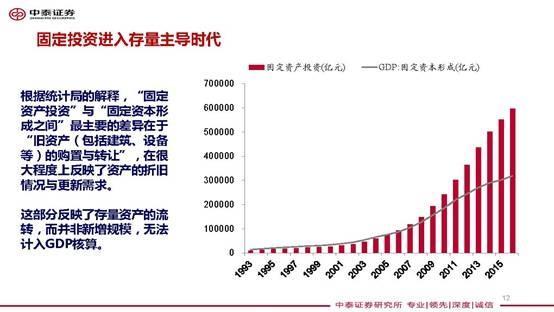 李迅雷:建议加大股票等金融资产的配置比例