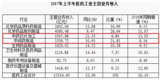 日本津村要在中国设中药质量体系 港股中药标的还好吗?