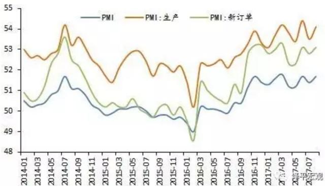 任泽平:战略看多经济和A股 今年股市有赚钱效应