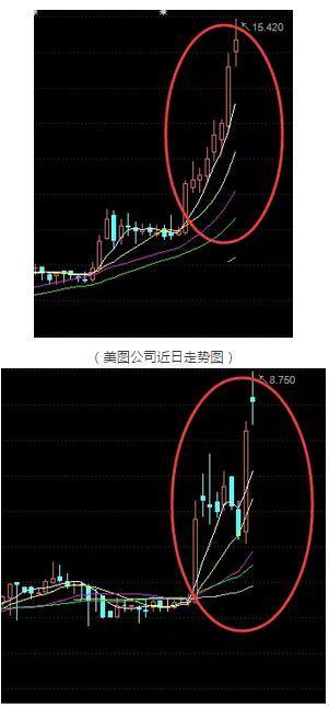 """内地投资者用""""套路""""改变炒港股方式:港股生态正在改变"""