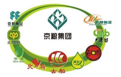 京粮集团重组上市公司 首都米袋子终于借壳上市