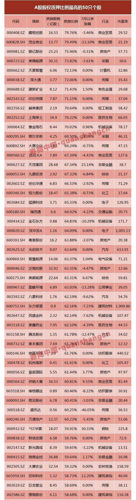又见跌破平仓线!停牌股票增多盯防这些股(名单)