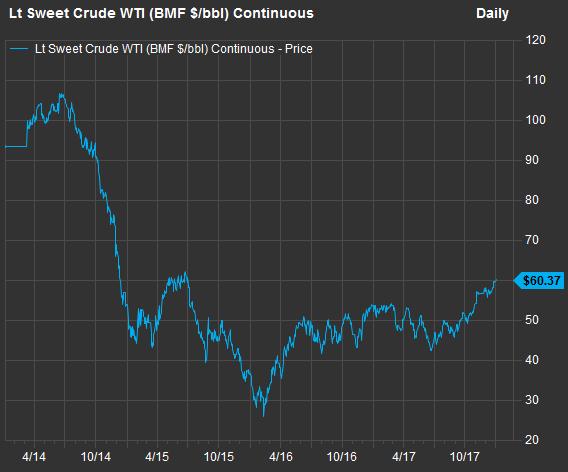 瑞信:这十只油田服务股将大幅反弹