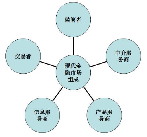 探秘香港证券市场:我们正经历一个怎样的大时代?