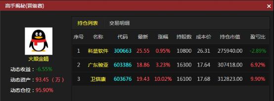 坚定持股永吉股份 高手大赚16.51%登榜首