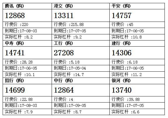 法兴:港交所试冲二百关 留意港交购13311