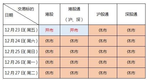港交所:优化沪深港通 将覆盖的产品逐步延伸至更多股票