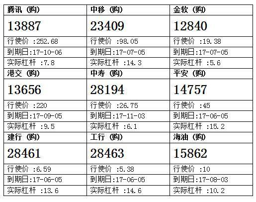 法兴:腾讯往上寻顶 留意腾讯购13887
