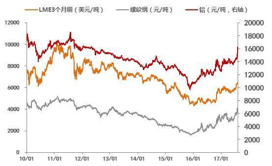 """李迅雷:热钱""""脱虚向实""""会否诱发通胀?"""