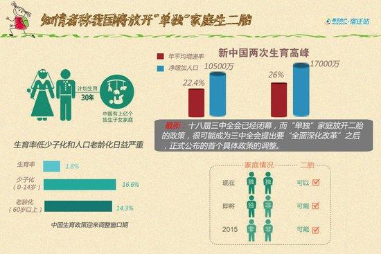 中国人口红利现状_人口红利是中国经济30