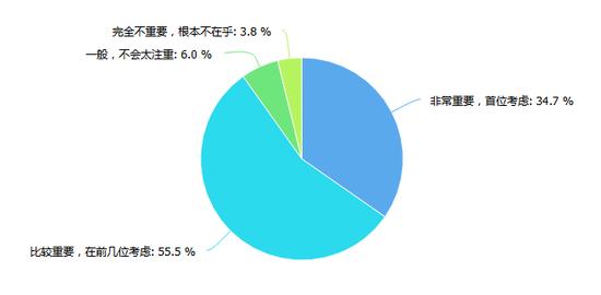 设区5年吴江离市区更近了 近7成网友会考虑在吴江买房
