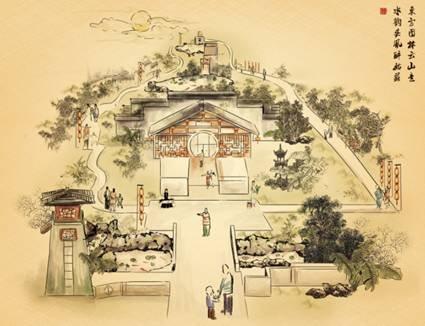 东方园林手绘图