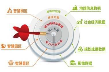 苏州吴中城市大数据中心打造城市管理新模式