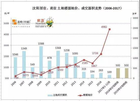 2017楼市英雄传之华山论剑预测篇:房价向上 决不失言